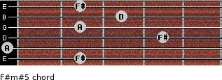 F#m#5 for guitar on frets 2, 0, 4, 2, 3, 2