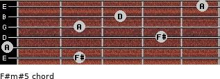 F#m#5 for guitar on frets 2, 0, 4, 2, 3, 5