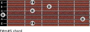 F#m#5 for guitar on frets 2, 5, 0, 2, 3, 2