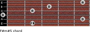 F#m#5 for guitar on frets 2, 5, 0, 2, 3, 5