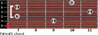 F#m#5 for guitar on frets x, 9, 7, 11, 7, 10