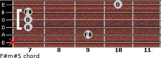 F#m#5 for guitar on frets x, 9, 7, 7, 7, 10