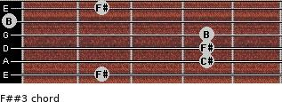 F##3 for guitar on frets 2, 4, 4, 4, 0, 2