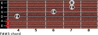 F##3 for guitar on frets x, x, 4, 6, 7, 7