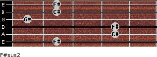 F#sus2 for guitar on frets 2, 4, 4, 1, 2, 2