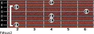 F#sus2 for guitar on frets 2, 4, 4, 6, 2, 4