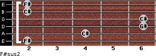 F#sus2 for guitar on frets 2, 4, 6, 6, 2, 2