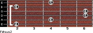 F#sus2 for guitar on frets 2, 4, 6, 6, 2, 4