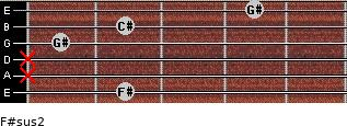 F#sus2 for guitar on frets 2, x, x, 1, 2, 4