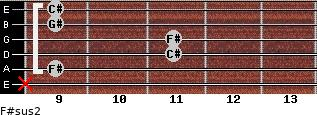 F#sus2 for guitar on frets x, 9, 11, 11, 9, 9