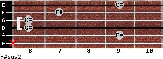 F#sus2 for guitar on frets x, 9, 6, 6, 7, 9