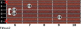 F#sus2 for guitar on frets x, 9, 6, 6, 7, x
