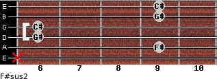 F#sus2 for guitar on frets x, 9, 6, 6, 9, 9
