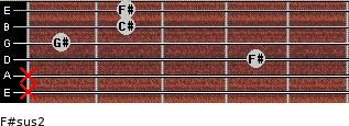 F#sus2 for guitar on frets x, x, 4, 1, 2, 2