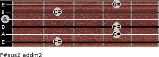 F#sus2 add(m2) guitar chord