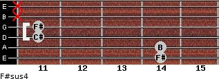 F#sus4 for guitar on frets 14, 14, 11, 11, x, x