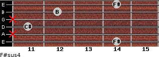 F#sus4 for guitar on frets 14, x, 11, x, 12, 14