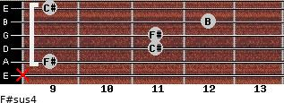 F#sus4 for guitar on frets x, 9, 11, 11, 12, 9