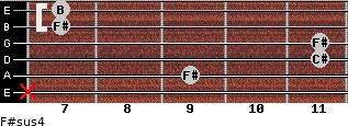 F#sus4 for guitar on frets x, 9, 11, 11, 7, 7