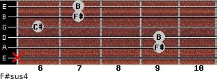 F#sus4 for guitar on frets x, 9, 9, 6, 7, 7
