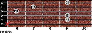 F#sus4 for guitar on frets x, 9, 9, 6, 7, 9
