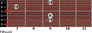 F#sus4 for guitar on frets x, 9, 9, x, 7, 9