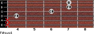 F#sus4 for guitar on frets x, x, 4, 6, 7, 7