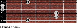 F#sus4 add(m2) guitar chord