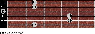 F#sus add(m2) guitar chord