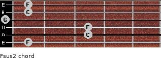 Fsus2 for guitar on frets 1, 3, 3, 0, 1, 1