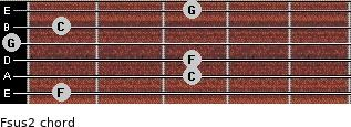 Fsus2 for guitar on frets 1, 3, 3, 0, 1, 3