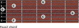 Fsus2 for guitar on frets 1, 3, 5, 0, 1, 3