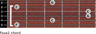 Fsus2 for guitar on frets 1, 3, 5, 5, 1, 3