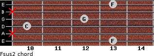 Fsus2 for guitar on frets 13, x, 10, 12, x, 13