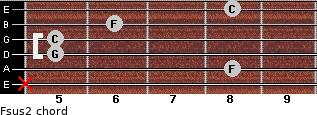 Fsus2 for guitar on frets x, 8, 5, 5, 6, 8