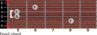 Fsus2 for guitar on frets x, 8, 5, 5, 6, x
