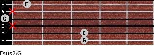 Fsus2/G for guitar on frets 3, 3, x, 0, x, 1