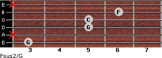 Fsus2/G for guitar on frets 3, x, 5, 5, 6, x