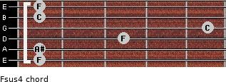 Fsus4 for guitar on frets 1, 1, 3, 5, 1, 1