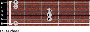 Fsus4 for guitar on frets 1, 3, 3, 3, 1, 1