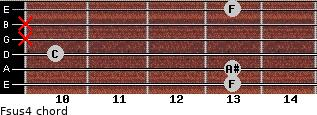 Fsus4 for guitar on frets 13, 13, 10, x, x, 13