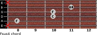 Fsus4 for guitar on frets x, 8, 10, 10, 11, x