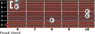 Fsus4 for guitar on frets x, 8, 10, 10, 6, 6