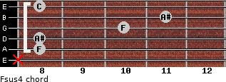 Fsus4 for guitar on frets x, 8, 8, 10, 11, 8