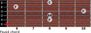 Fsus4 for guitar on frets x, 8, 8, 10, 6, 8