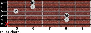 Fsus4 for guitar on frets x, 8, 8, 5, 6, 6