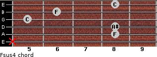 Fsus4 for guitar on frets x, 8, 8, 5, 6, 8