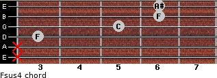 Fsus4 for guitar on frets x, x, 3, 5, 6, 6