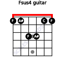 Fsus4 for guitar on frets 1, 1, 3, 3, 1, 1