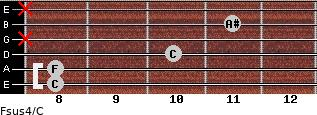 Fsus4/C for guitar on frets 8, 8, 10, x, 11, x
